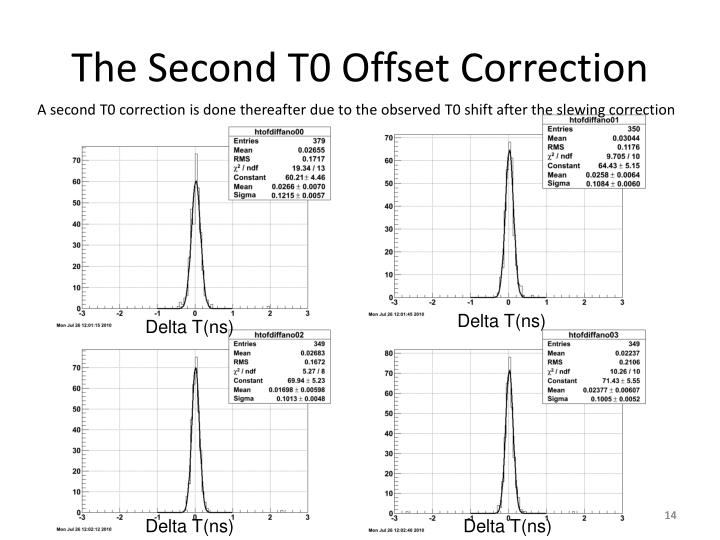 The Second T0 Offset Correction