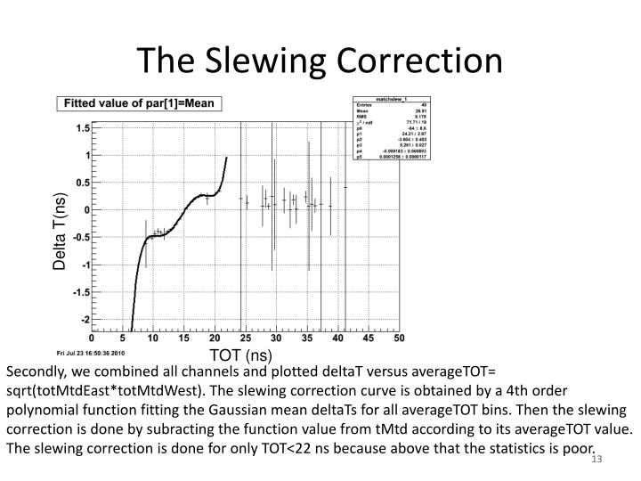 The Slewing Correction