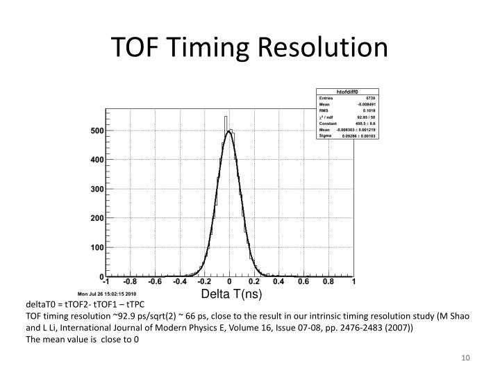 TOF Timing Resolution
