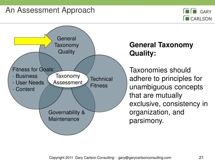 An Assessment Approach