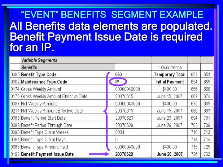 """EVENT"" BENEFITS"