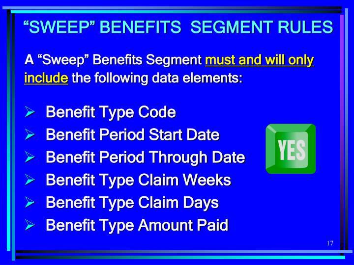 Benefit Type Code