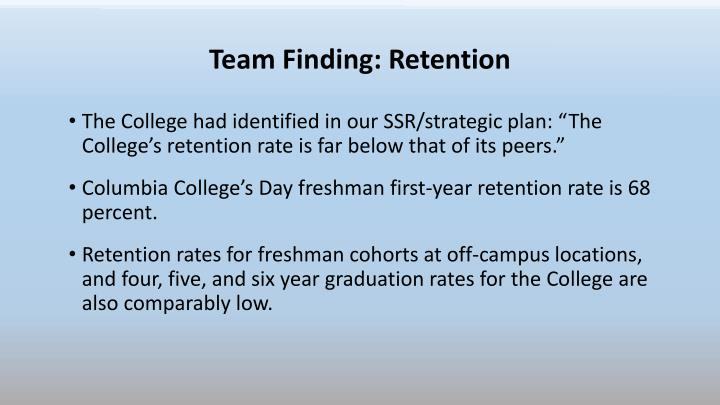 Team Finding: Retention