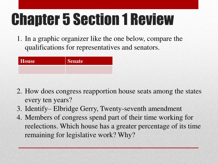 In a graphic organizer like the one below, compare the qualifications for representatives and senators.