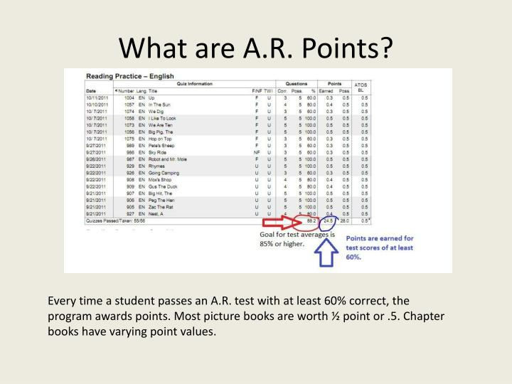 What are A.R. Points?