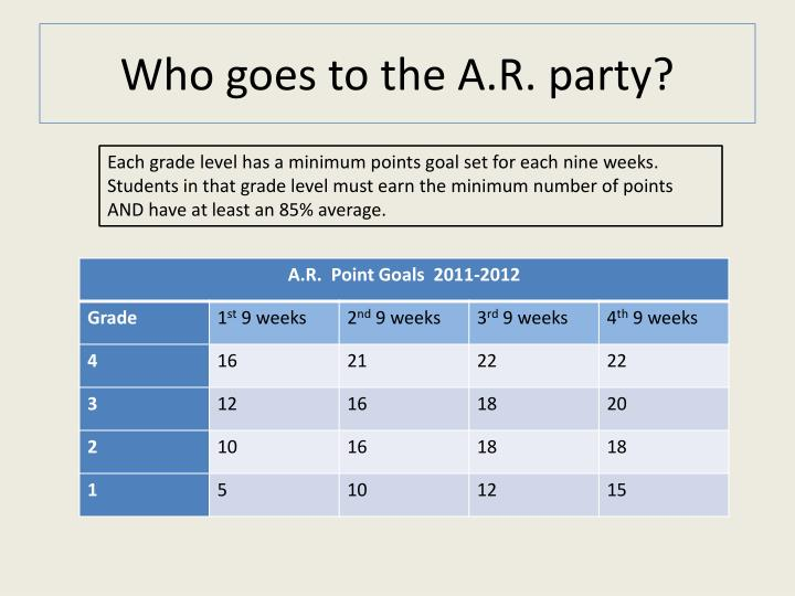 Who goes to the A.R. party?