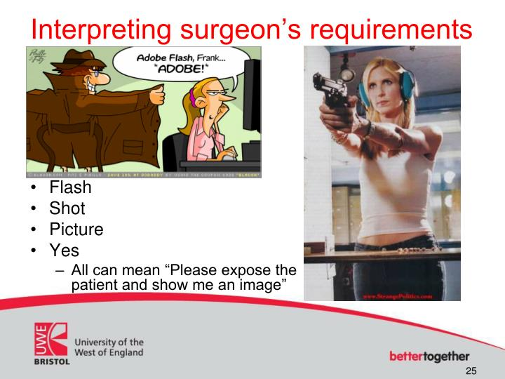 Interpreting surgeon's requirements