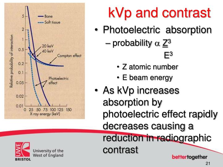 kVp and contrast