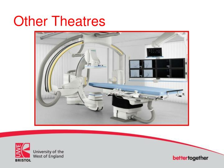 Other Theatres
