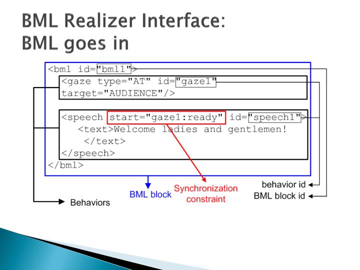 BML Realizer Interface: