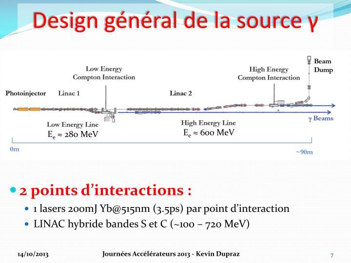 Design général de la source