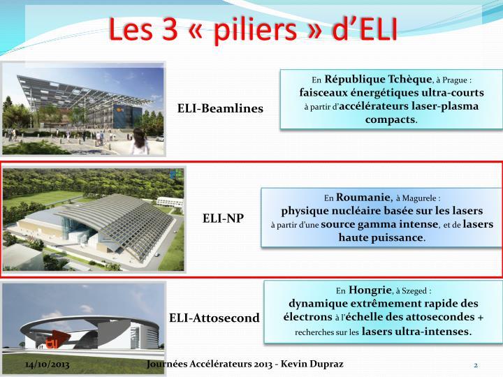 Les 3 «piliers» d'ELI