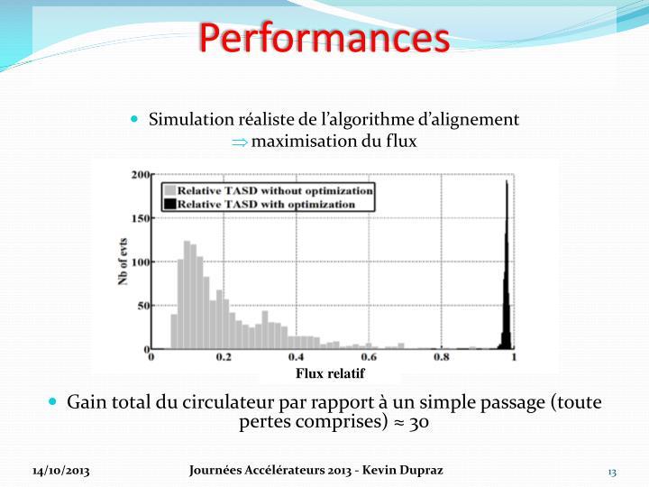 Simulation réaliste de l'algorithme d'alignement
