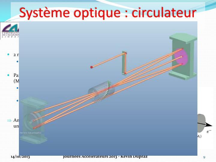 Système optique :