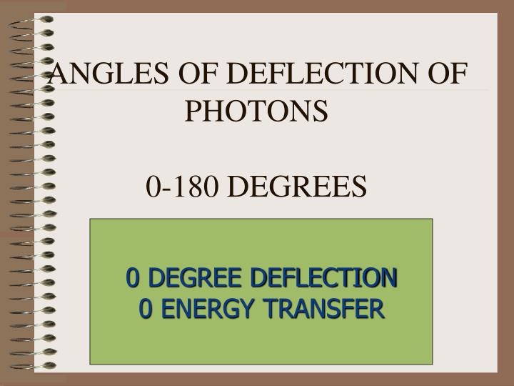 ANGLES OF DEFLECTION OF PHOTONS