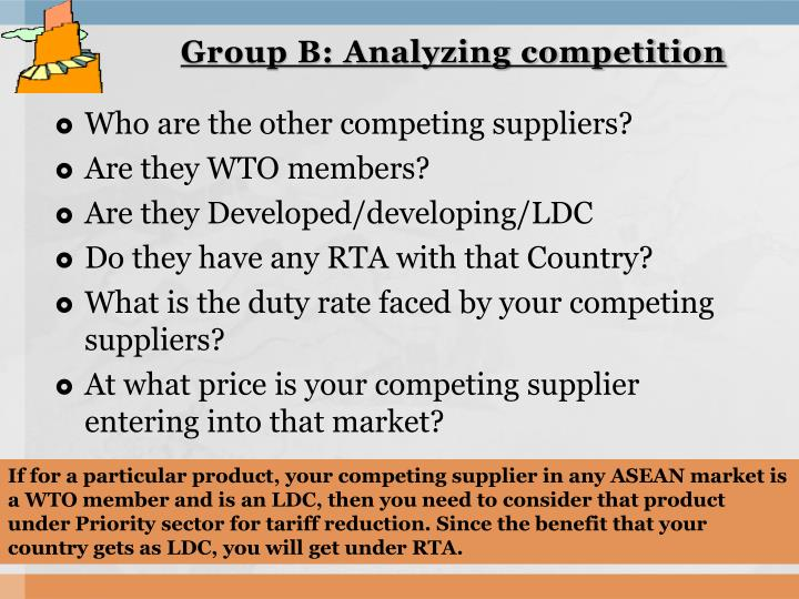 Group B: Analyzing competition