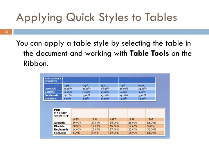 Applying Quick Styles to Tables