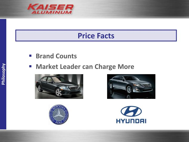Price Facts