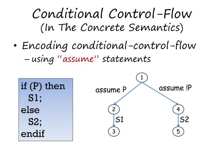 Conditional Control-Flow