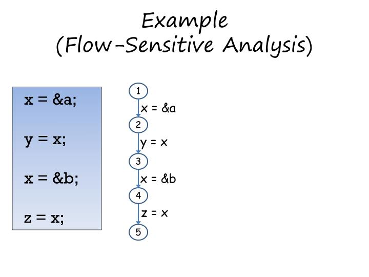 Example flow sensitive analysis
