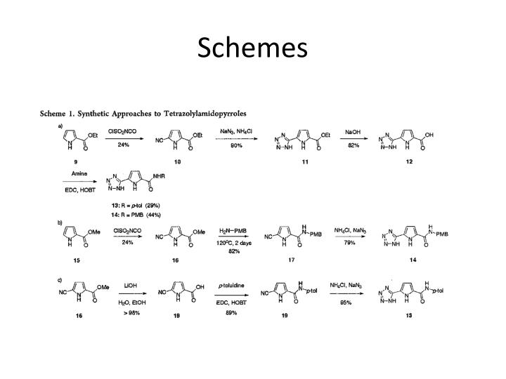 Schemes