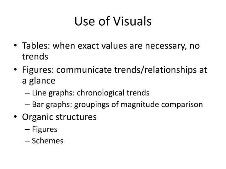 Use of Visuals