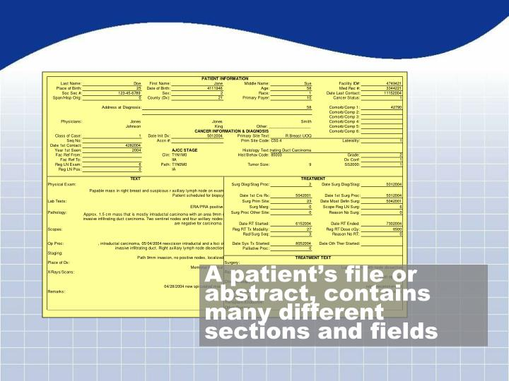 A patient's file or abstract, contains many different sections and fields