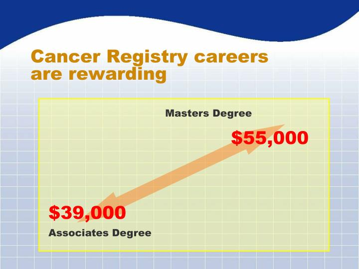 Cancer Registry careers are rewarding