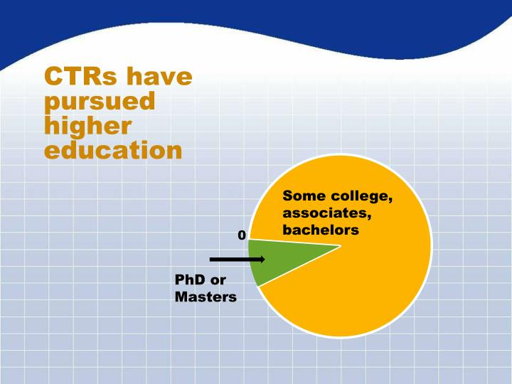 CTRs have pursued higher education