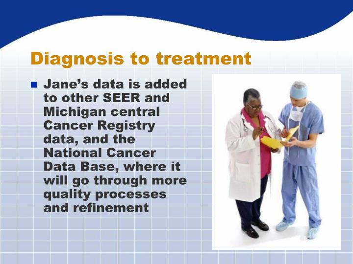 Diagnosis to treatment