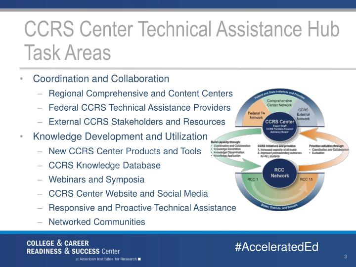 Ccrs center technical assistance hub task areas