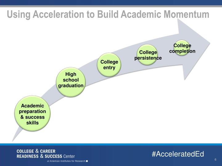 Using Acceleration to Build Academic Momentum