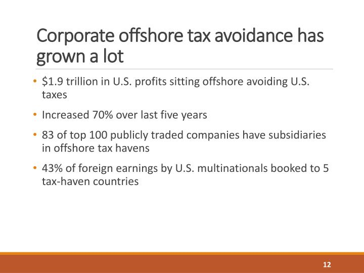 Corporate offshore tax avoidance has grown a lot