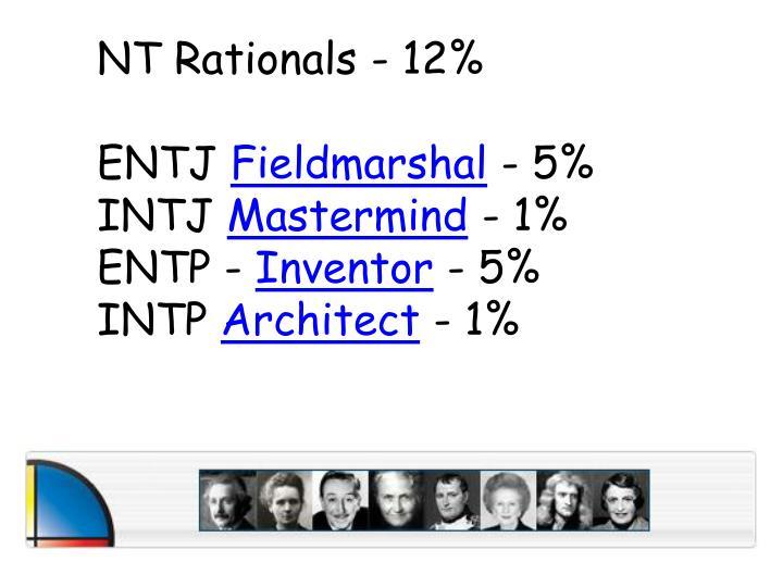 NT Rationals - 12%