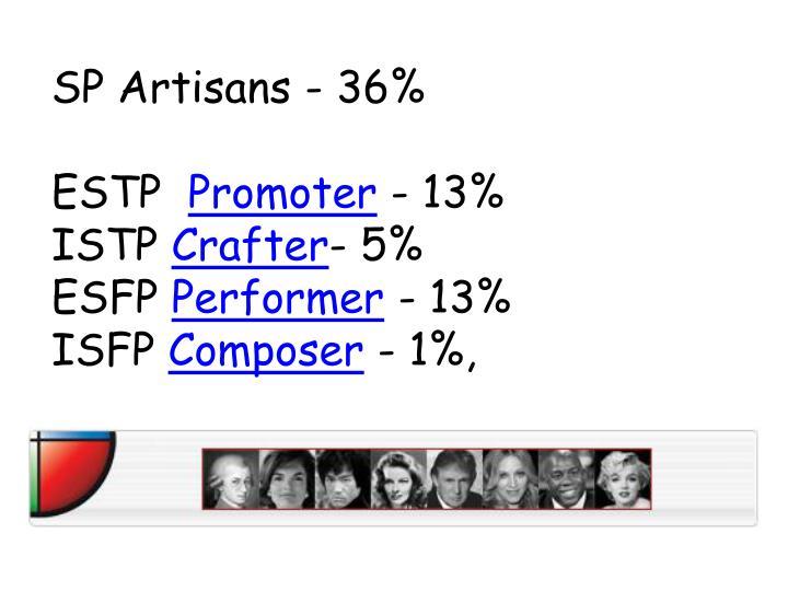 SP Artisans - 36%
