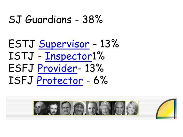 SJ Guardians - 38%