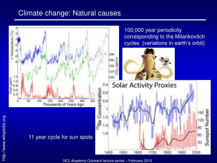 Climate change: Natural causes