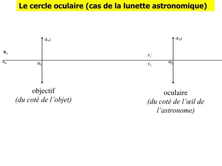 Le cercle oculaire (cas de la lunette astronomique)