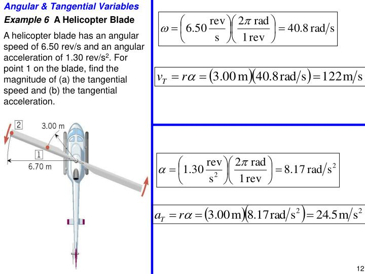 Angular & Tangential