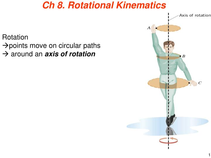 Ch 8 rotational kinematics