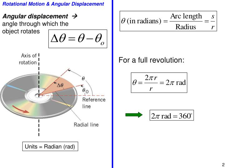 Rotational motion angular displacement
