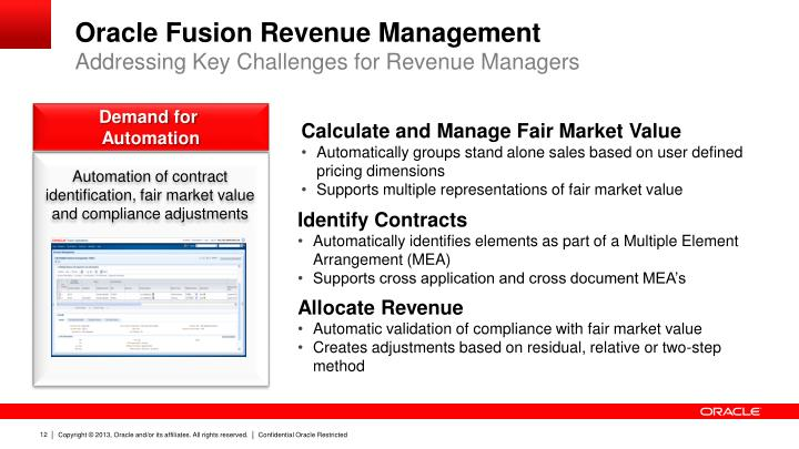 Oracle Fusion Revenue Management