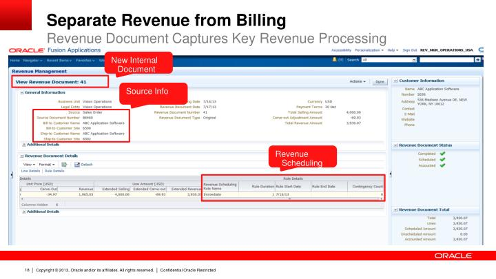Separate Revenue from Billing
