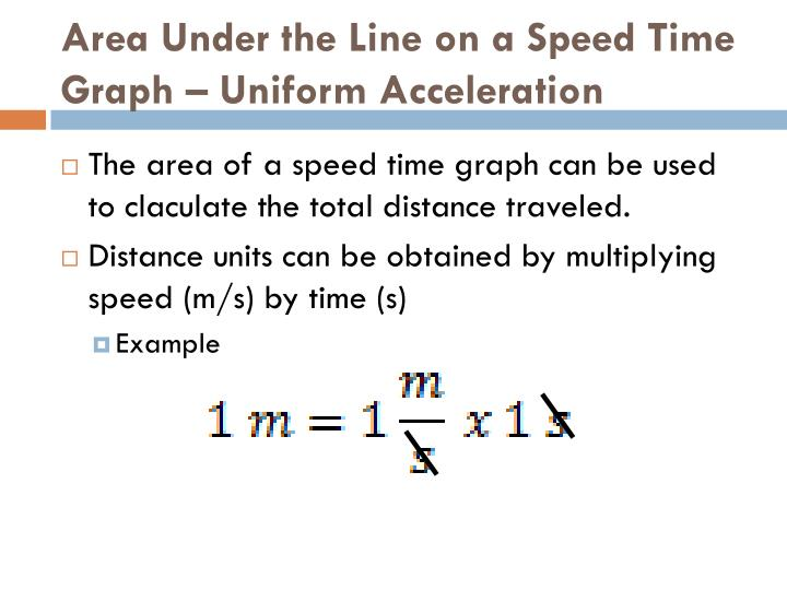Area Under the Line on a Speed Time Graph – Uniform