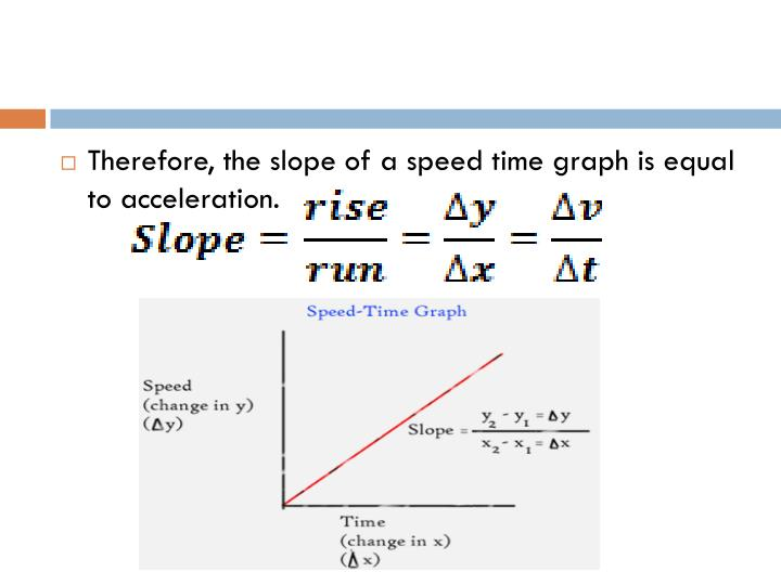 Therefore, the slope of a speed time graph is equal to acceleration.