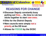 reasons for change