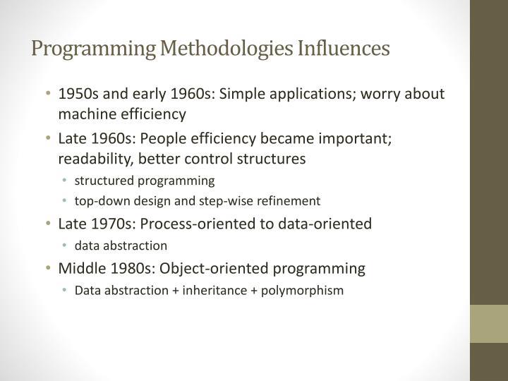 Programming Methodologies Influences
