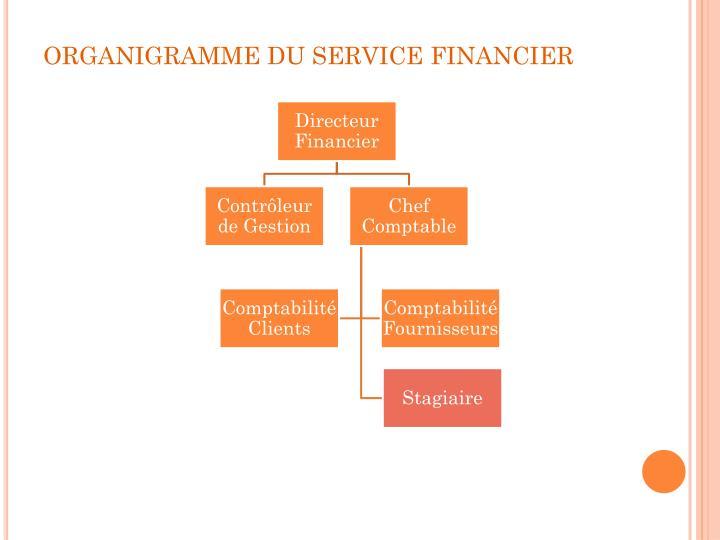 ORGANIGRAMME DU SERVICE FINANCIER