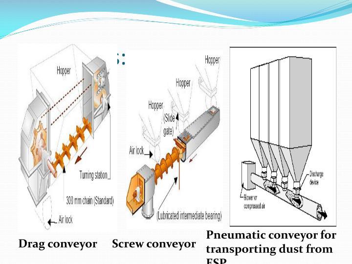 Conveyors: