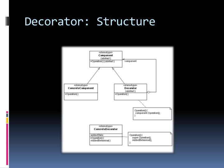 Decorator: Structure